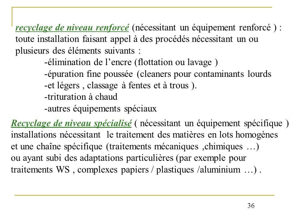 recyclage de niveau renforcé (nécessitant un équipement renforcé ) :