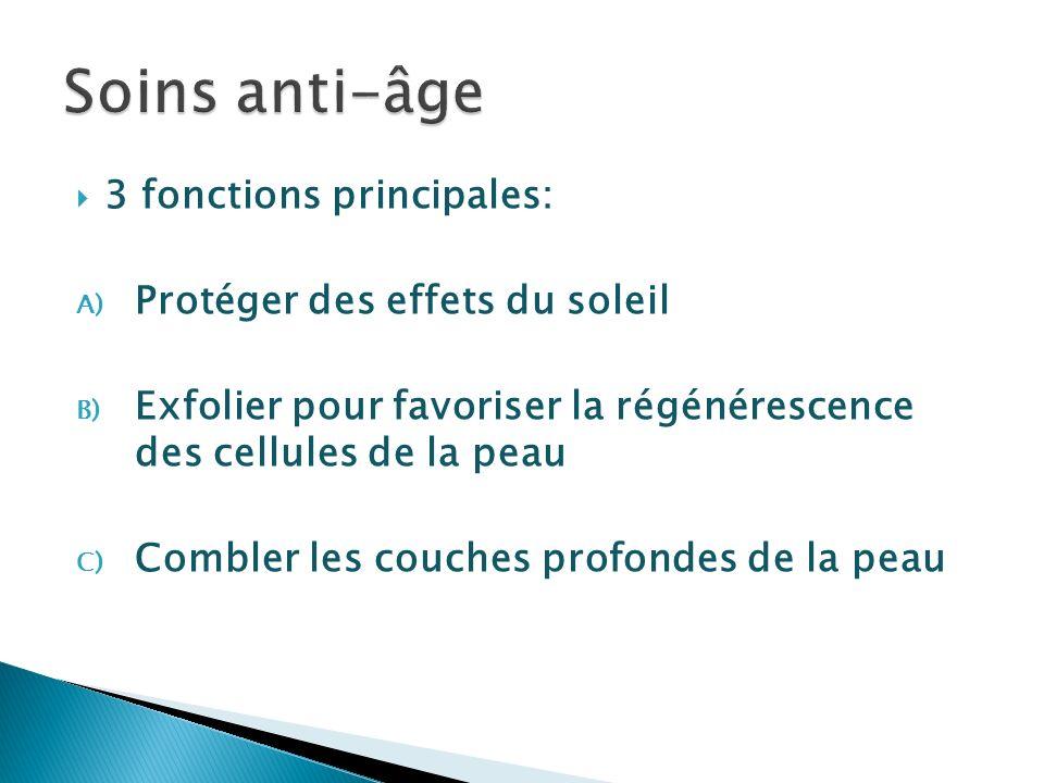 Soins anti-âge 3 fonctions principales: Protéger des effets du soleil