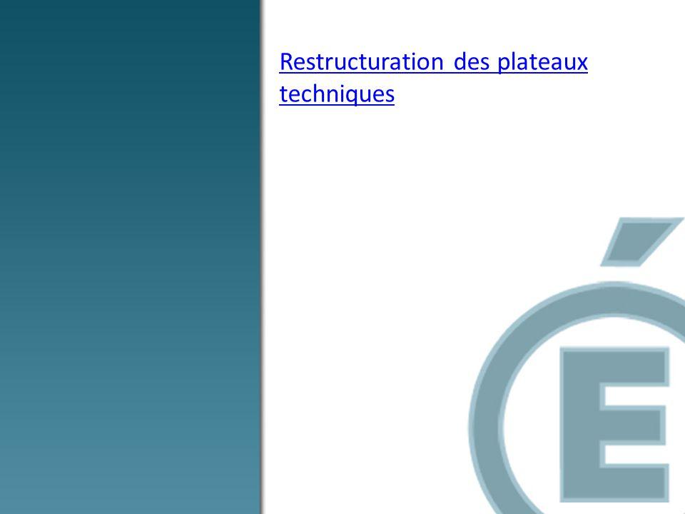 Restructuration des plateaux techniques