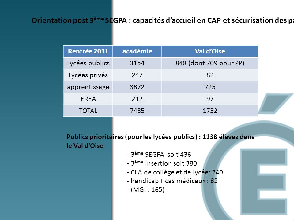 Orientation post 3ème SEGPA : capacités d'accueil en CAP et sécurisation des parcours