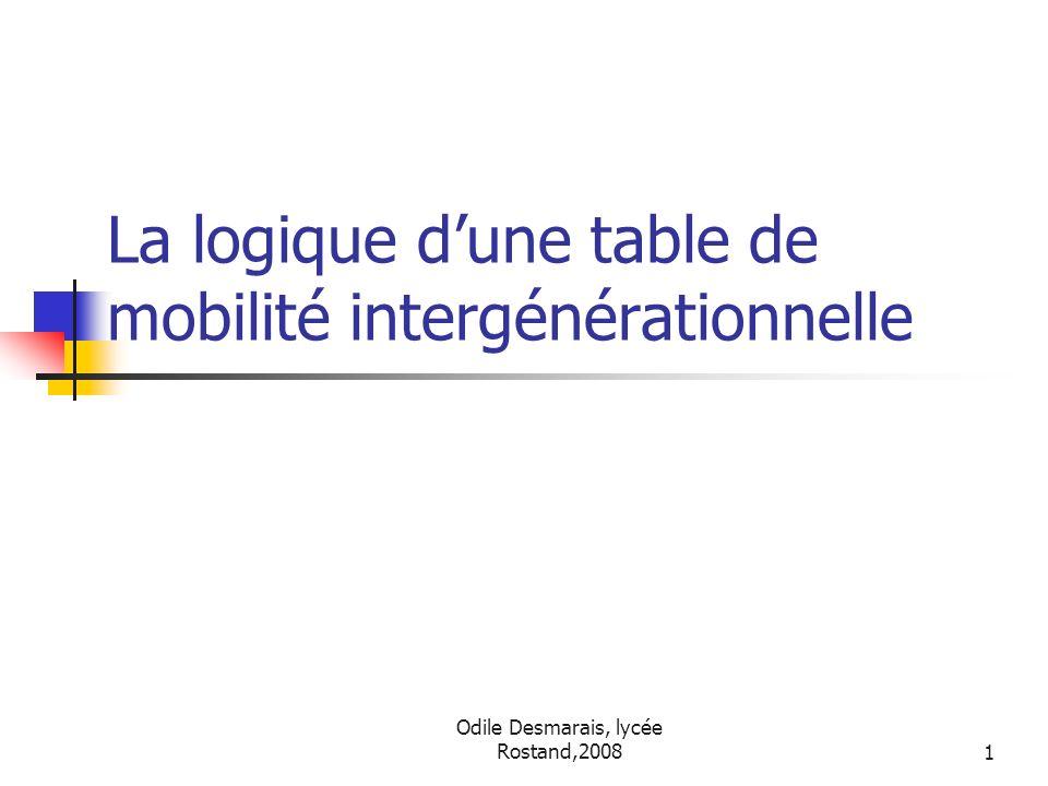 La logique d'une table de mobilité intergénérationnelle