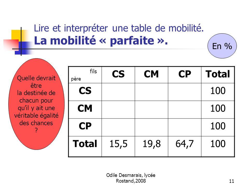 Lire et interpréter une table de mobilité. La mobilité « parfaite ».