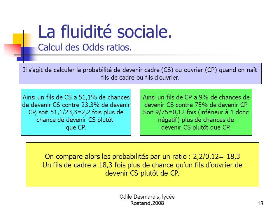 La fluidité sociale. Calcul des Odds ratios.
