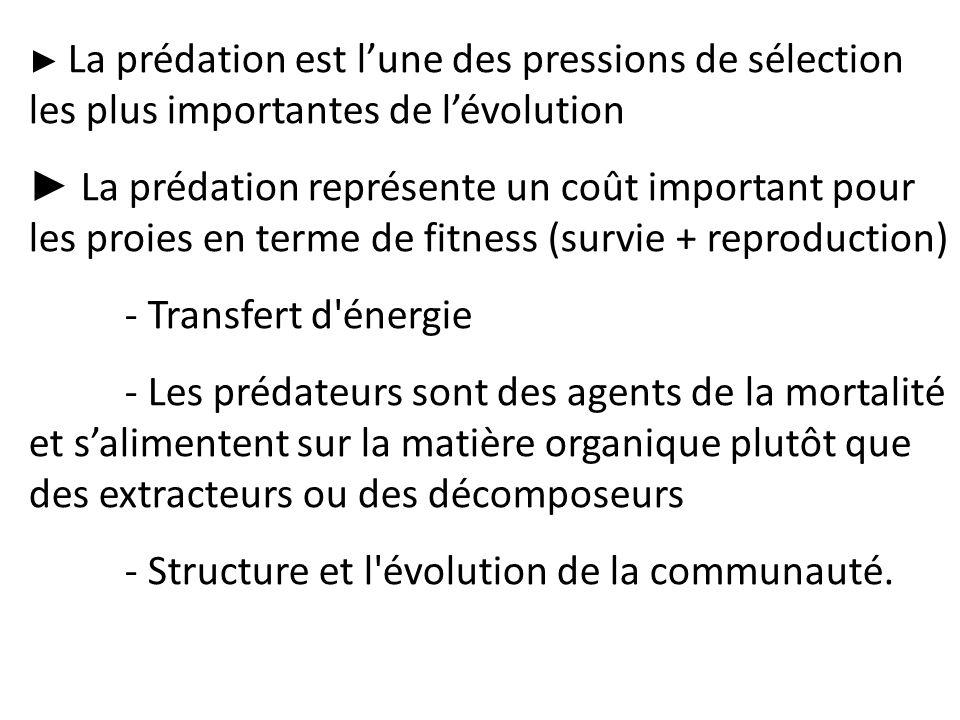 - Structure et l évolution de la communauté.