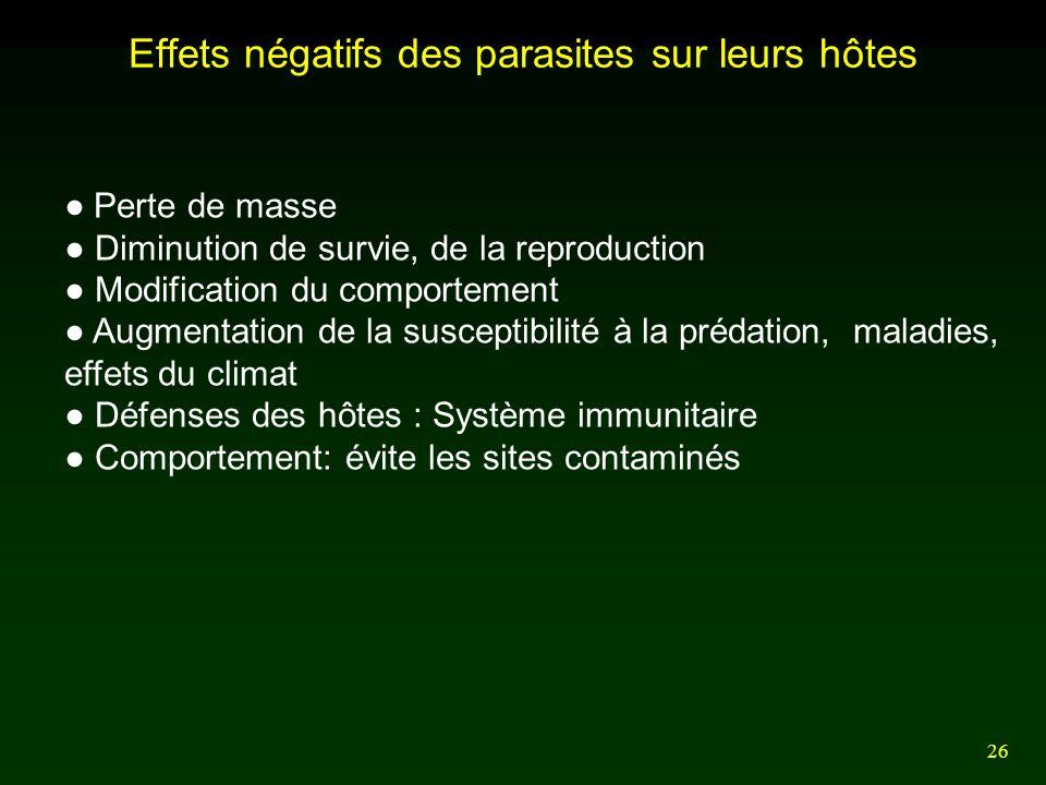 Effets négatifs des parasites sur leurs hôtes