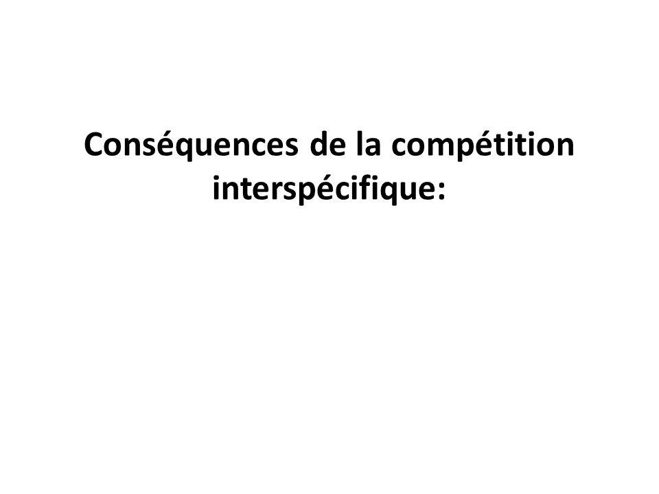 Conséquences de la compétition interspécifique: