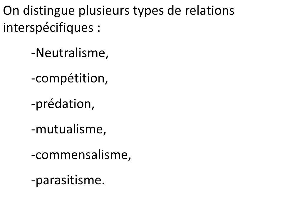 On distingue plusieurs types de relations interspécifiques :