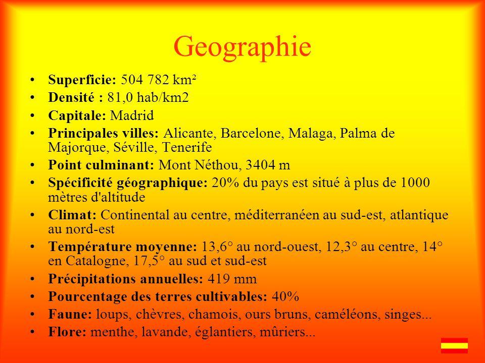Geographie Superficie: 504 782 km² Densité : 81,0 hab/km2
