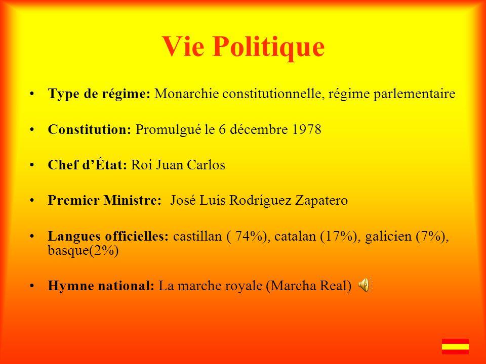 Vie Politique Type de régime: Monarchie constitutionnelle, régime parlementaire. Constitution: Promulgué le 6 décembre 1978.