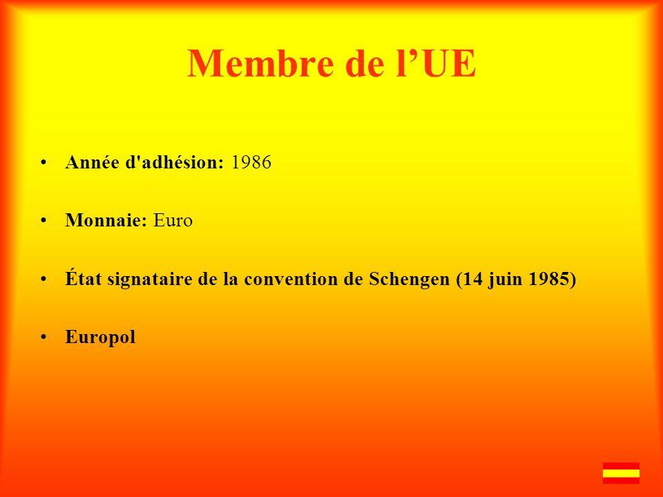 Membre de l'UE Année d adhésion: 1986 Monnaie: Euro