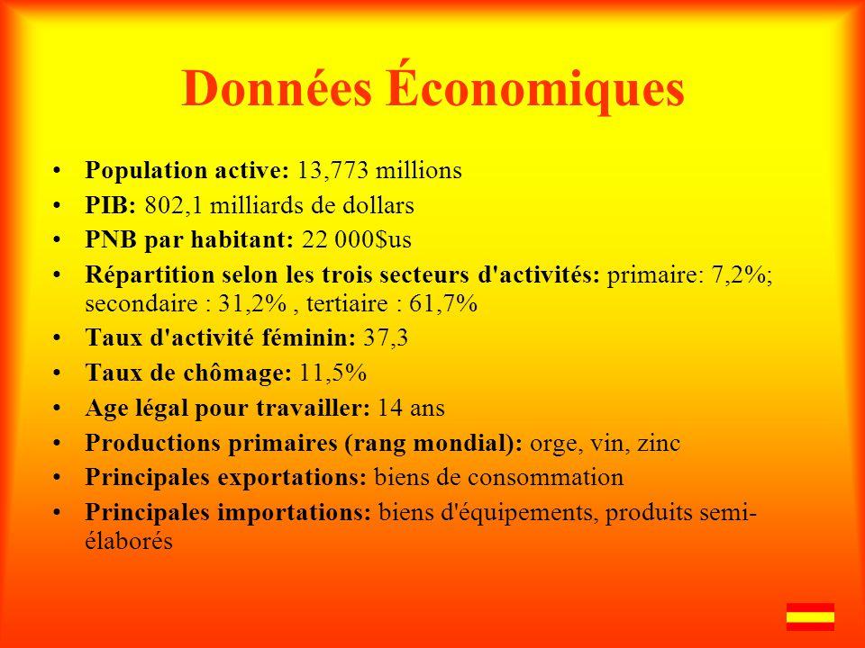 Données Économiques Population active: 13,773 millions