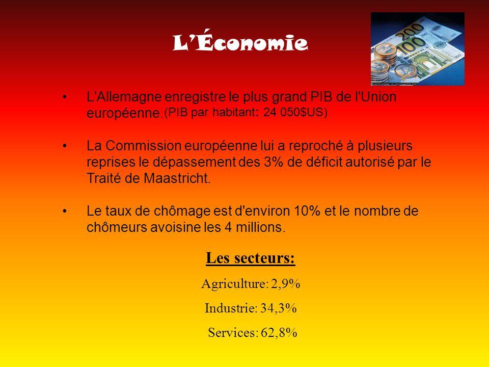 L'Économie Les secteurs:
