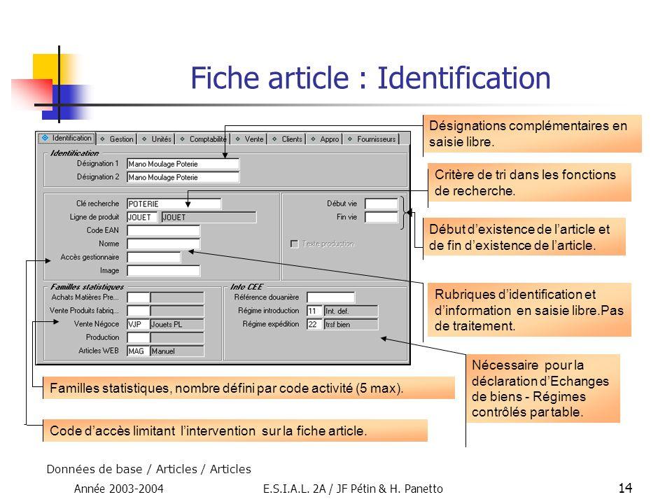 Fiche article : Identification