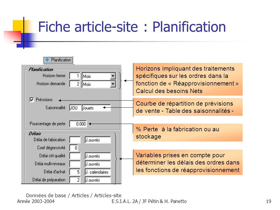 Fiche article-site : Planification