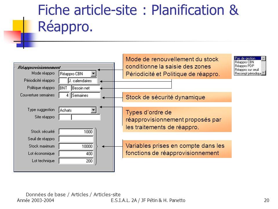 Fiche article-site : Planification & Réappro.
