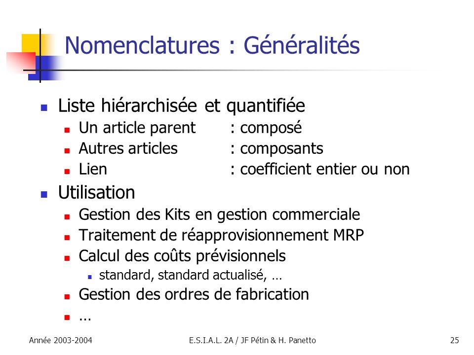 Nomenclatures : Généralités