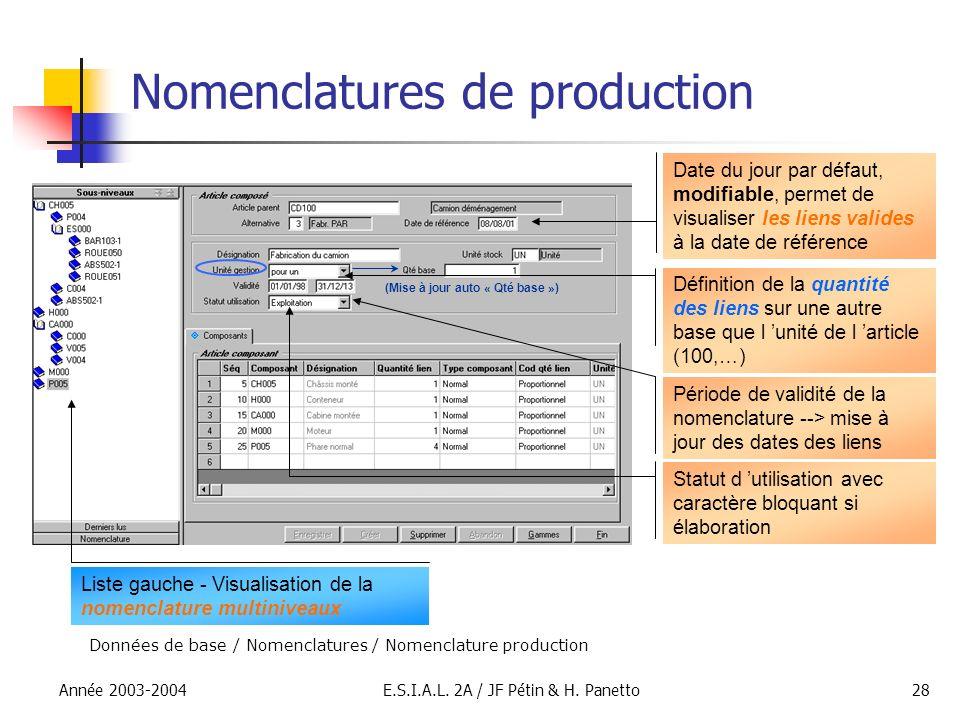 Nomenclatures de production