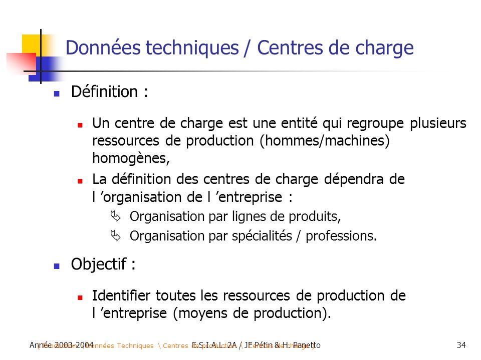 Données techniques / Centres de charge