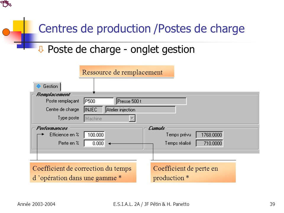 Centres de production /Postes de charge