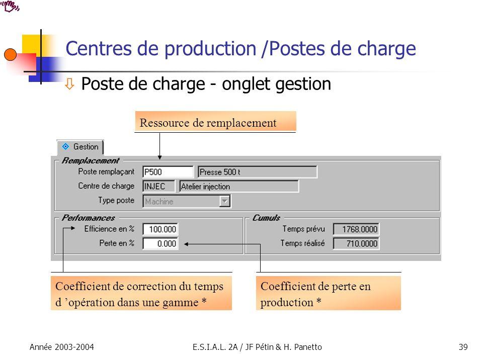 Centres de production /Postes de charge