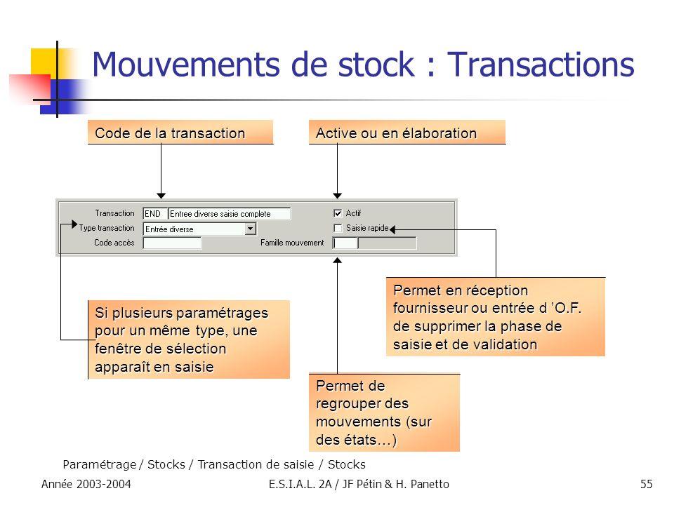Mouvements de stock : Transactions