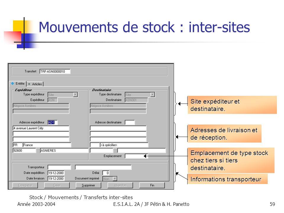 Mouvements de stock : inter-sites