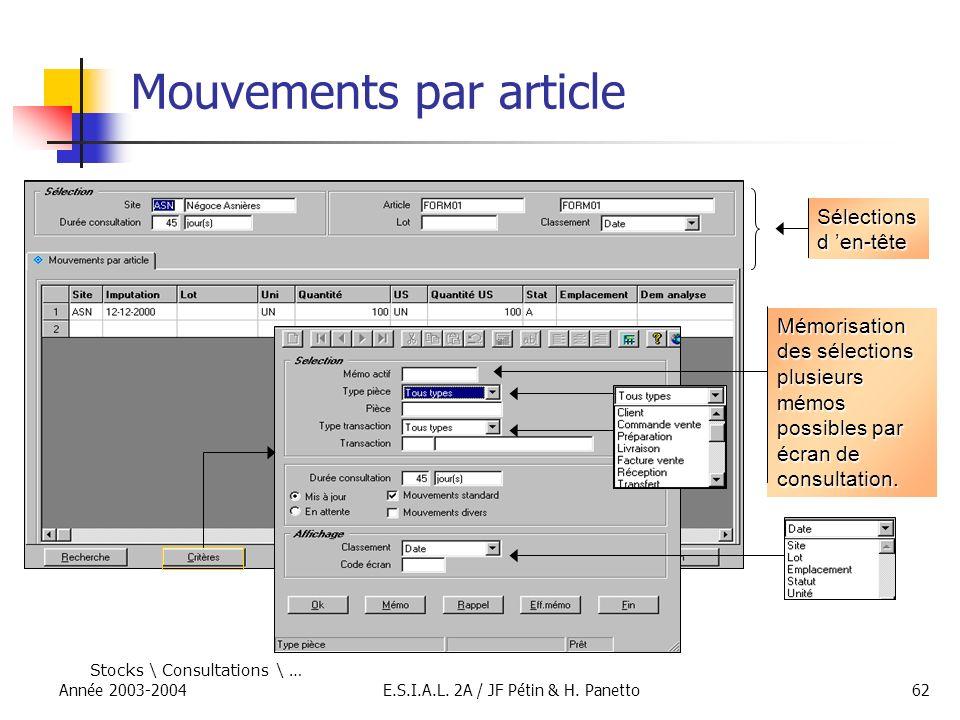 Mouvements par article