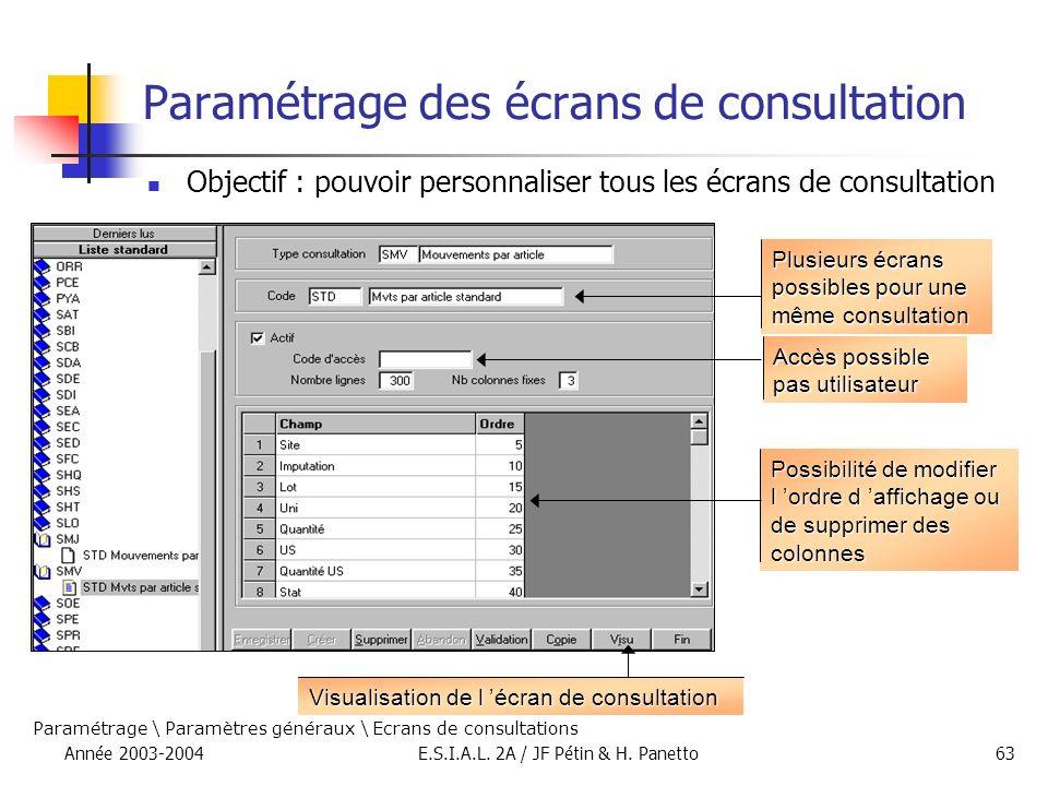 Paramétrage des écrans de consultation