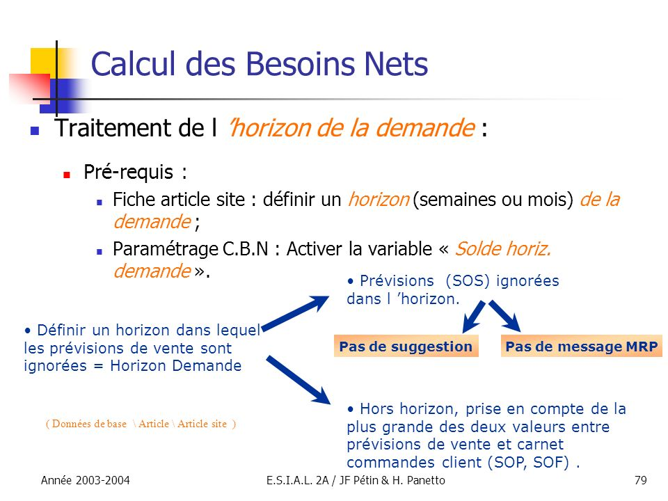 Calcul des Besoins Nets