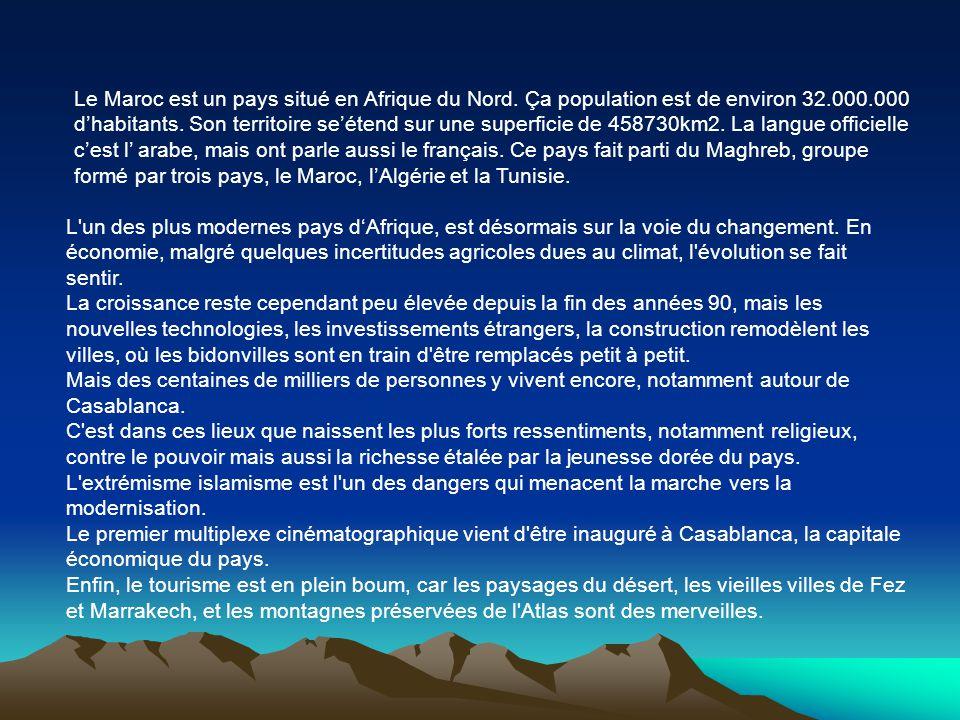 Le Maroc est un pays situé en Afrique du Nord