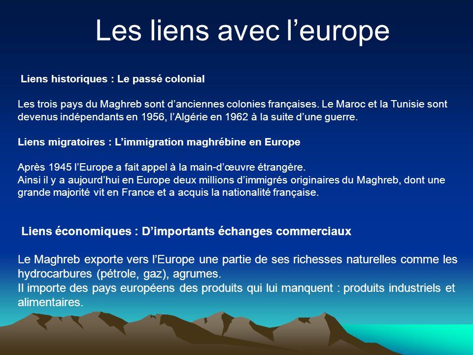 Les liens avec l'europe