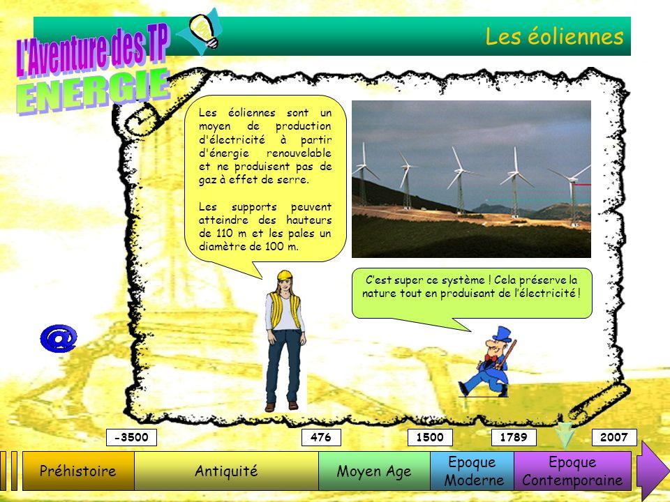 L Aventure des TP ENERGIE Les éoliennes Préhistoire Antiquité