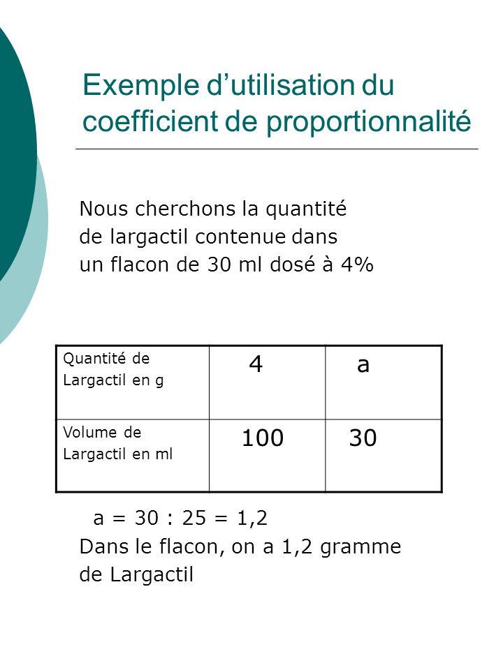 Exemple d'utilisation du coefficient de proportionnalité