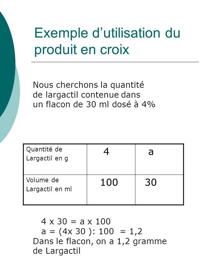 Exemple d'utilisation du produit en croix