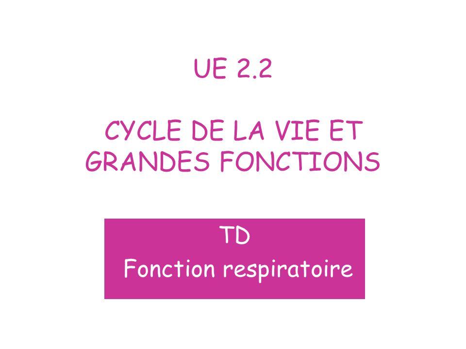 UE 2.2 CYCLE DE LA VIE ET GRANDES FONCTIONS
