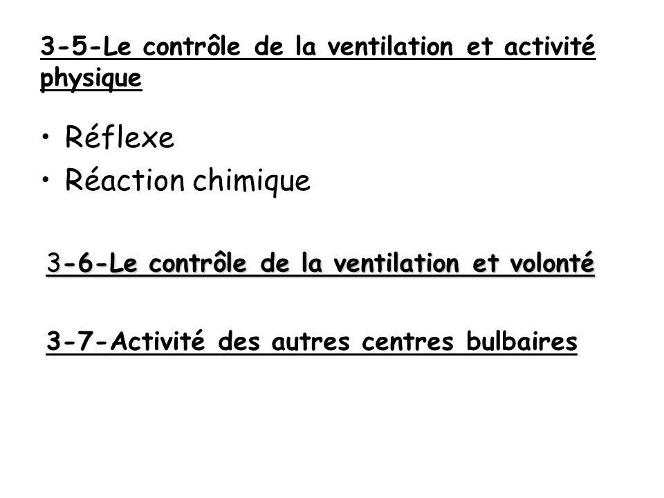 3-5-Le contrôle de la ventilation et activité physique