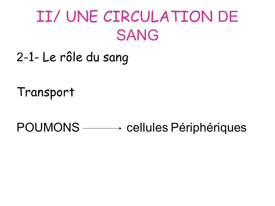 II/ UNE CIRCULATION DE SANG