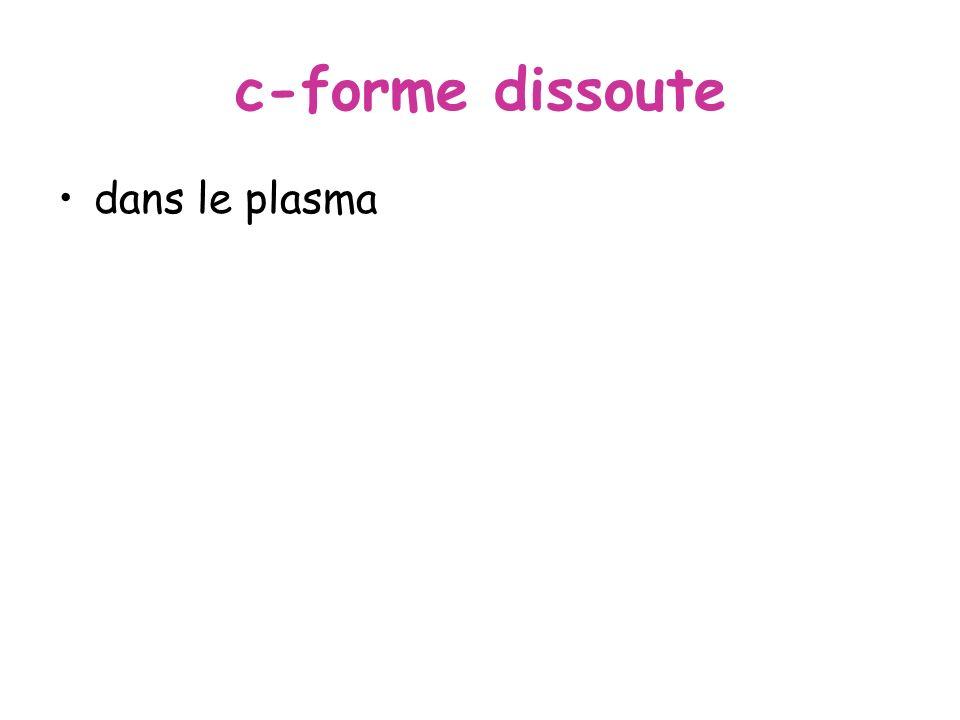 c-forme dissoute dans le plasma