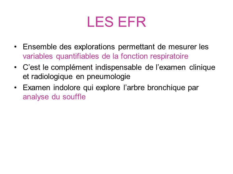 LES EFR Ensemble des explorations permettant de mesurer les variables quantifiables de la fonction respiratoire.