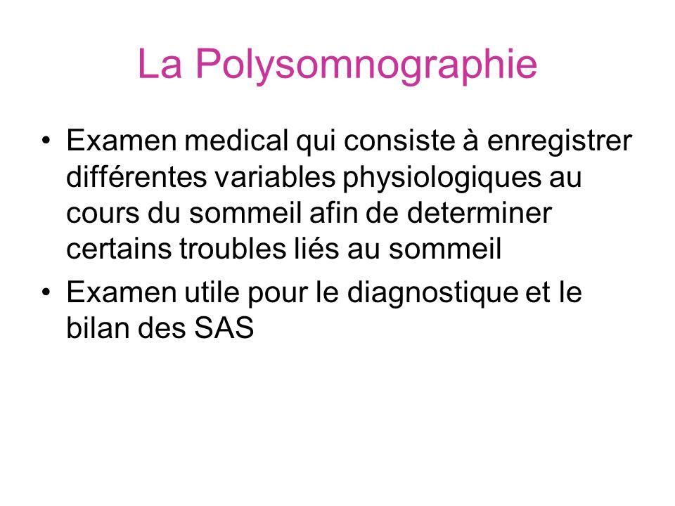 La Polysomnographie