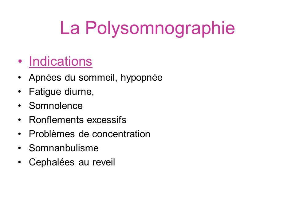 La Polysomnographie Indications Apnées du sommeil, hypopnée