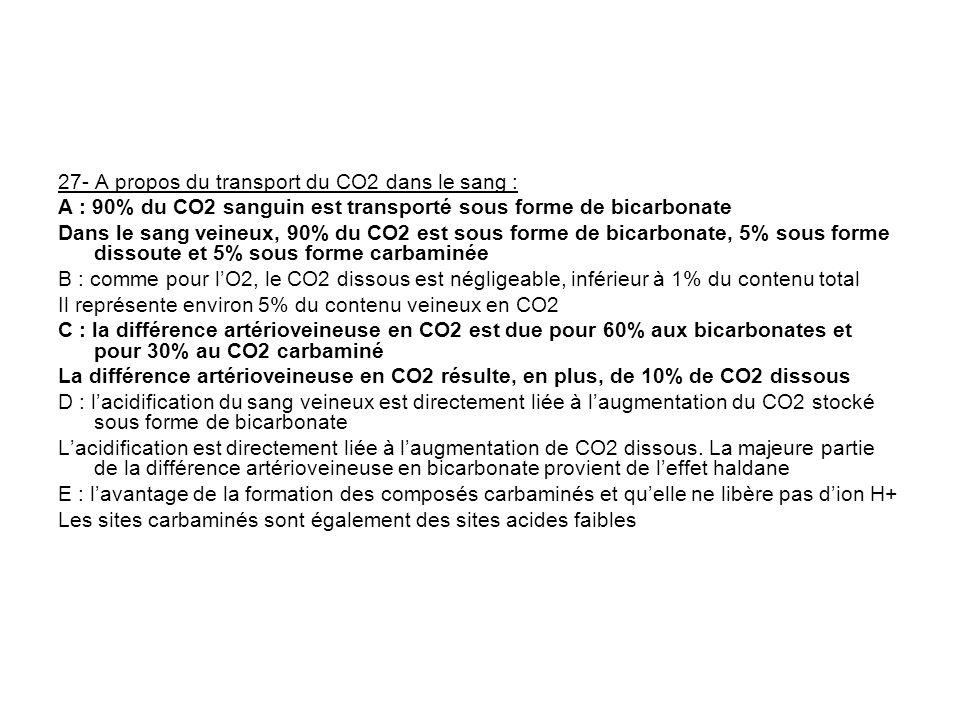 27- A propos du transport du CO2 dans le sang :