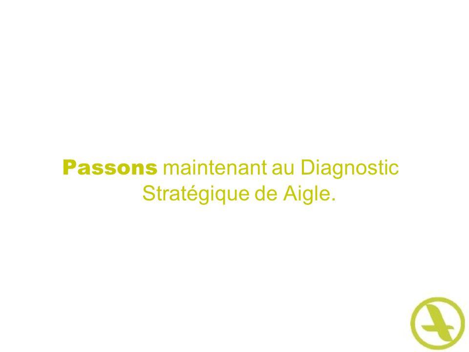 Passons maintenant au Diagnostic Stratégique de Aigle.