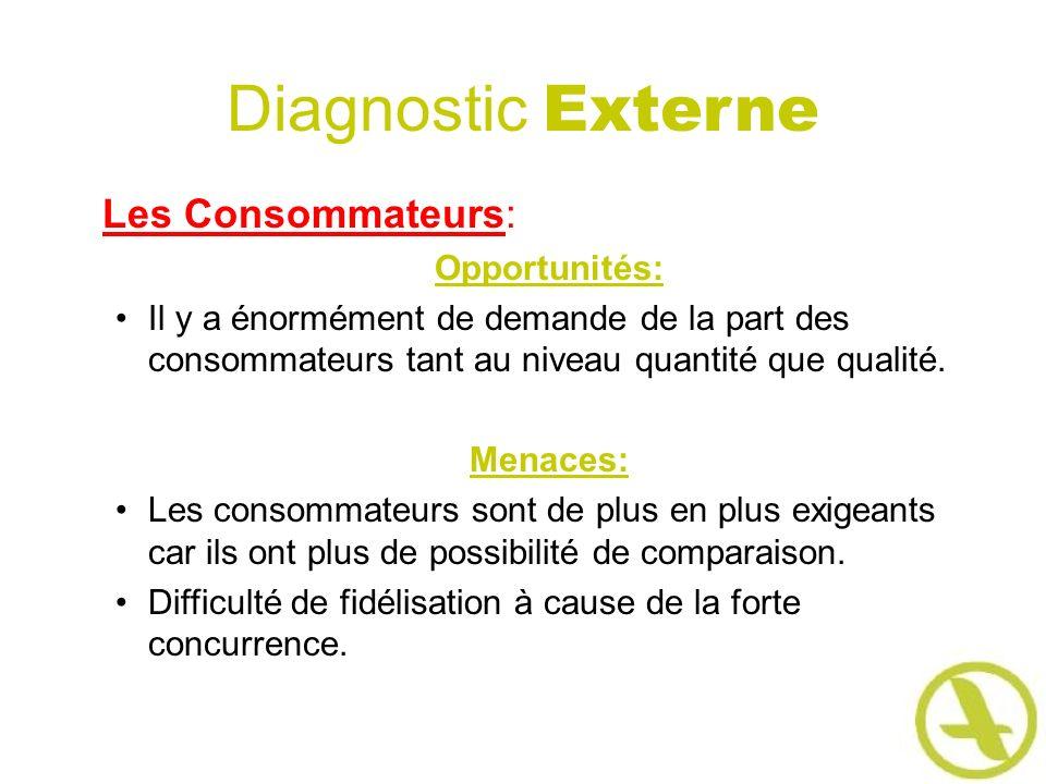 Diagnostic Externe Les Consommateurs: Opportunités: