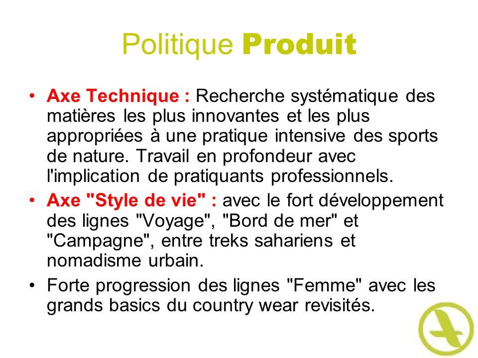Politique Produit
