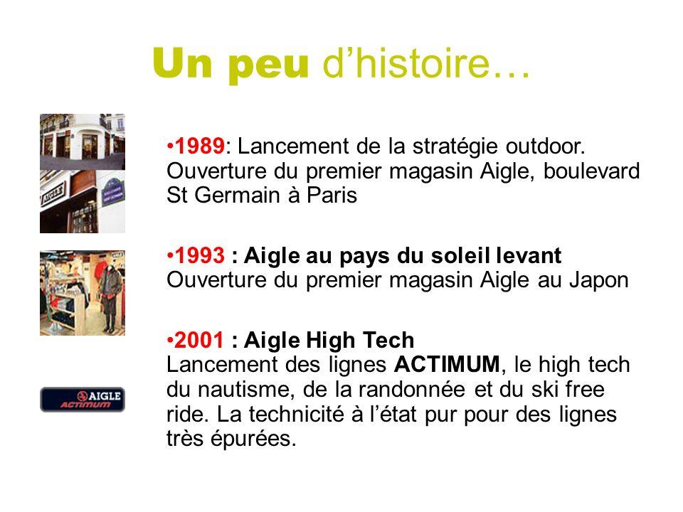 Un peu d'histoire… 1989: Lancement de la stratégie outdoor. Ouverture du premier magasin Aigle, boulevard St Germain à Paris.