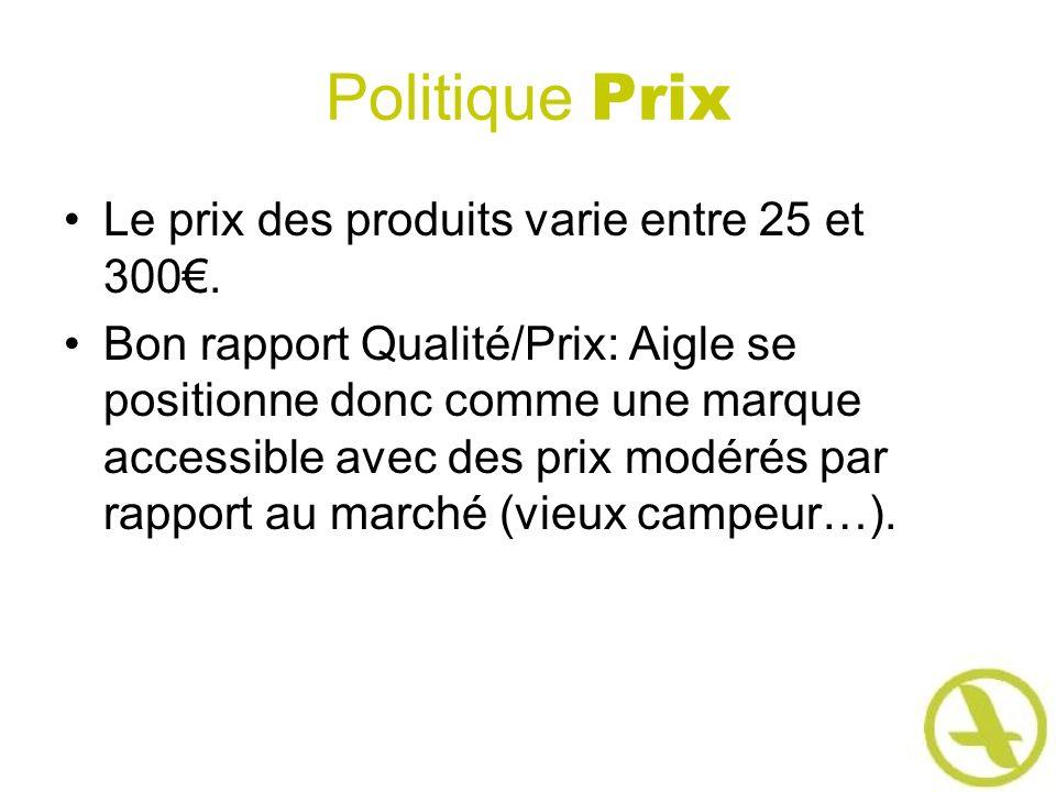 Politique Prix Le prix des produits varie entre 25 et 300€.