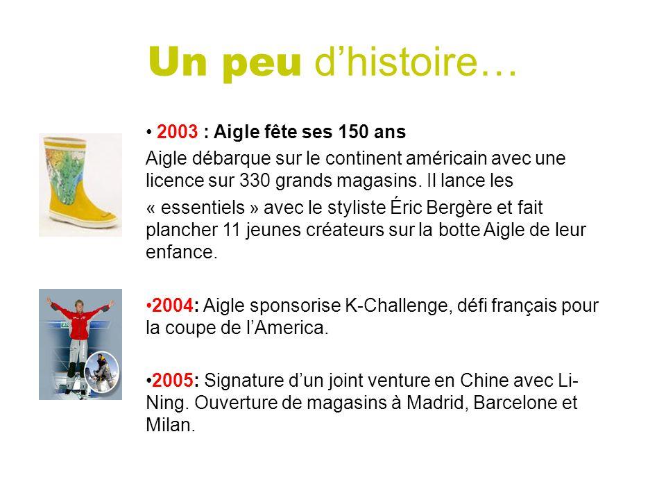 Un peu d'histoire… 2003 : Aigle fête ses 150 ans