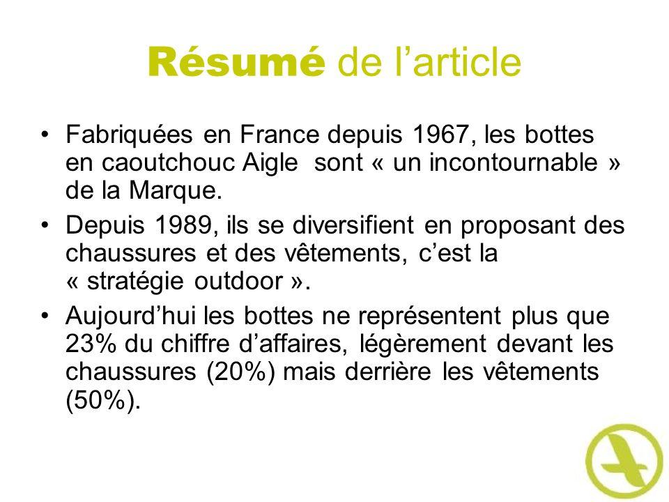 Résumé de l'article Fabriquées en France depuis 1967, les bottes en caoutchouc Aigle sont « un incontournable » de la Marque.