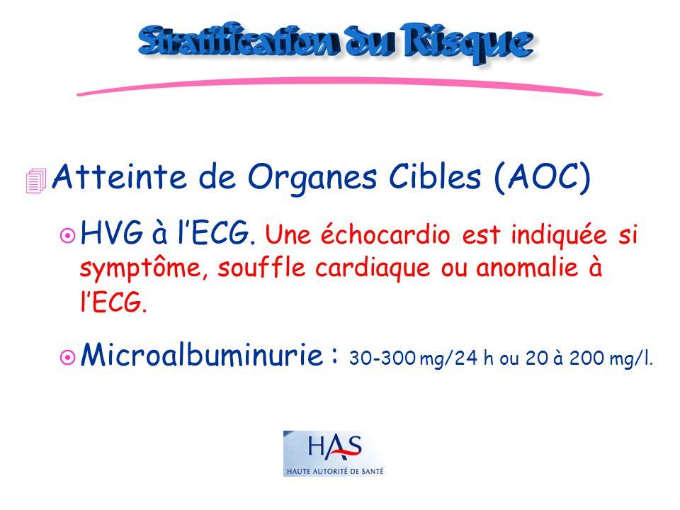 Atteinte de Organes Cibles (AOC)